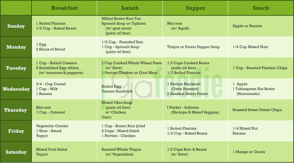 Nigerian weight loss food menu