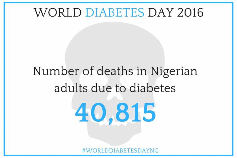 diabetes-deaths-2