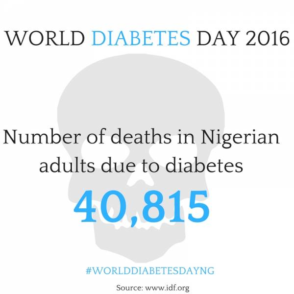 diabetes-deaths